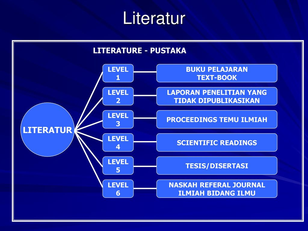 contrast essay structure history