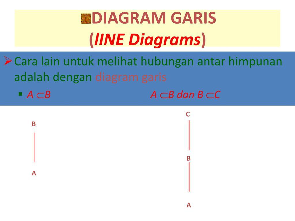 Himpunan ppt download 23 diagram garis ccuart Images