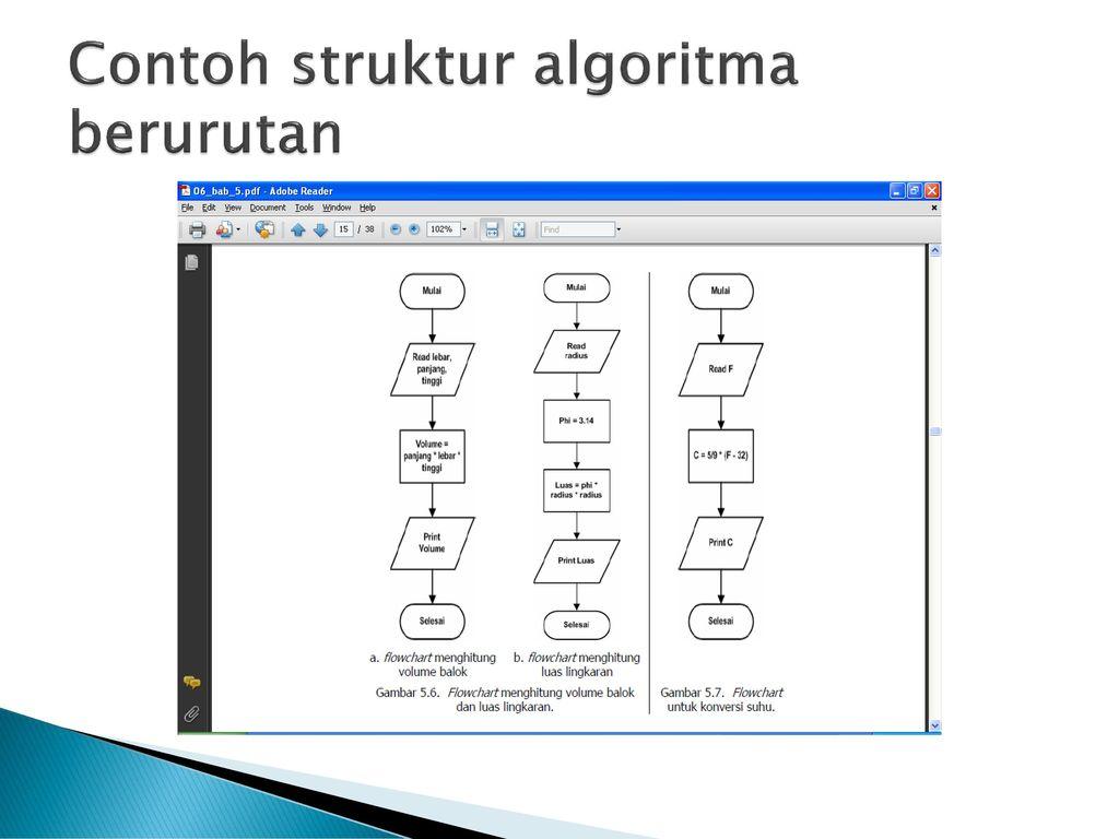 Bab 3 Algoritma Dan Flowchart Ppt Download