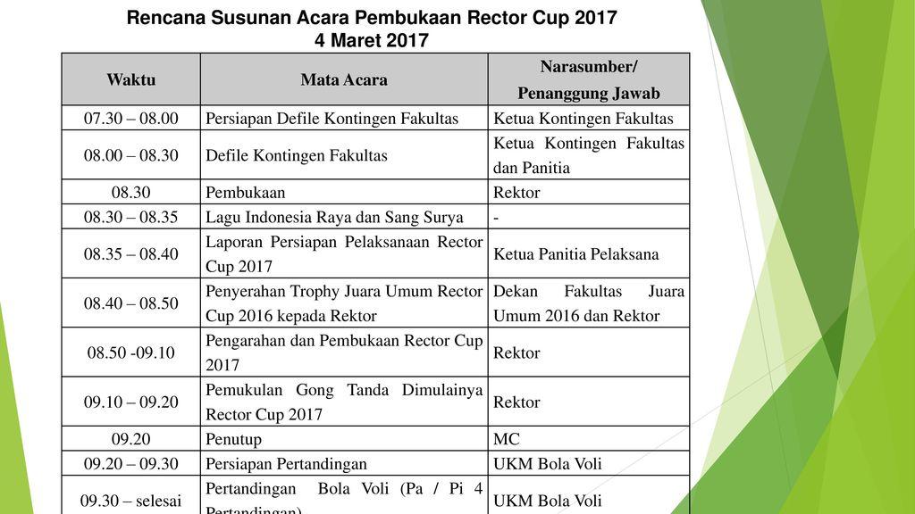 Rektor Cup 2017 Universitas Muhammadiyah Malang Ppt Download
