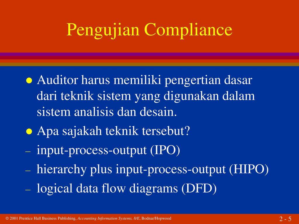 Teknik dan dokumentasi sistem ppt download pengujian compliance auditor harus memiliki pengertian dasar dari teknik sistem yang digunakan dalam sistem analisis dan ccuart Image collections