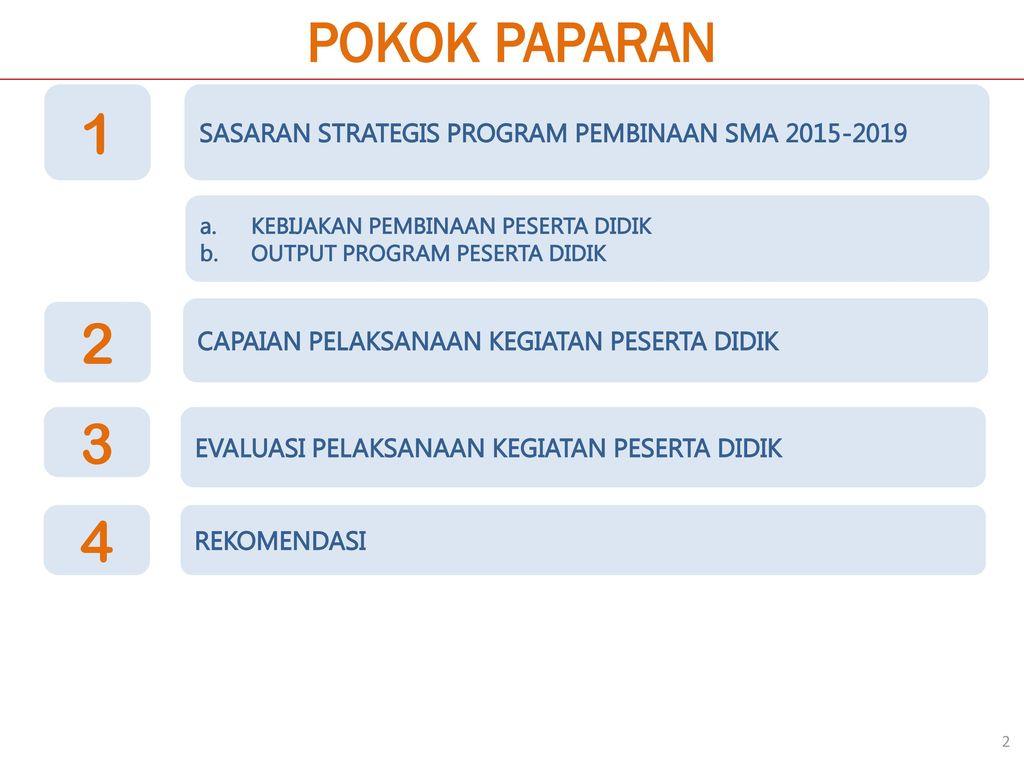 Laporan Dan Evaluasi Pelaksanaan Program Dan Kegiatan Peserta Didik Ppt Download