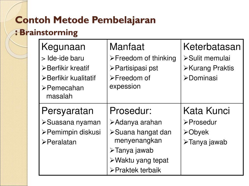 Peningkatan Manajemen Pelatihan Metode Pembelajaran Dr Sutanto M