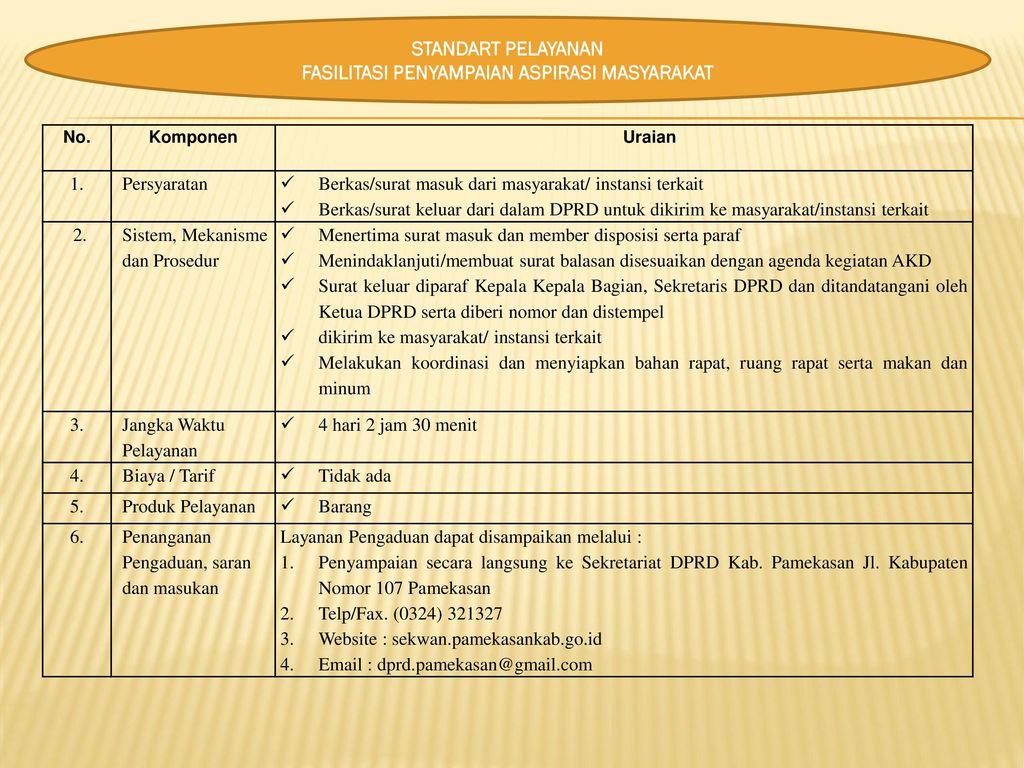 Surat Masuk Dan Surat Keluar Sekretaris Dprd Ppt Download