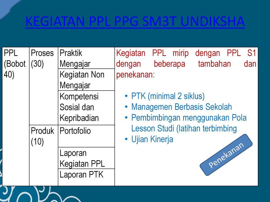 Ppl Program Pendidikan Profesi Guru Ppg Prajabatan Pasca Sm 3t Ppt Download