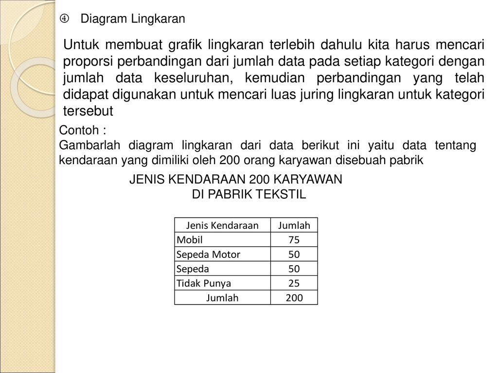 Pengolahan data dan penyajiannya ppt download diagram lingkaran ccuart