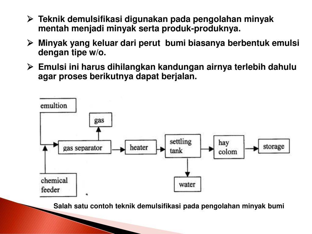 Demulsifikasi Creaming Dan Inversi Ppt Download