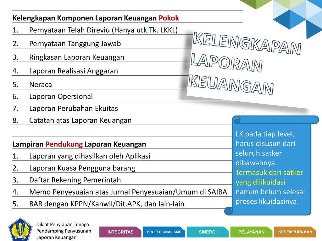 Telaah Laporan Keuangan Kementerian Negara Lembaga Ppt Download