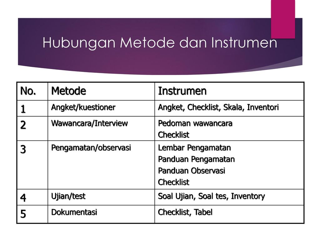 Instrumen Pengumpulan Data Ppt Download