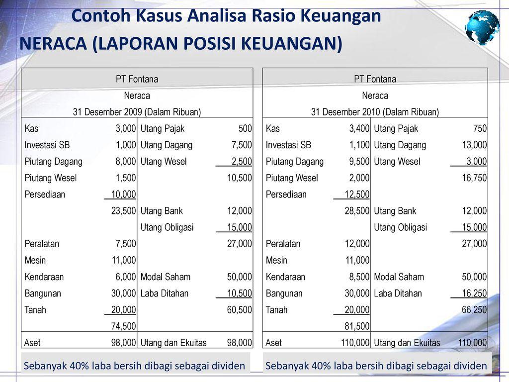 Analisis Laporan Keuangan Ppt Download