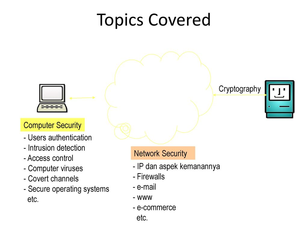 user authentication in computer security Add increased security for your internal and customer-facing services, without reducing convenience for your users symantec vip provides two-factor and risk-based token-less authentication, to prevent unauthorized access to your sensitive networks and applications.