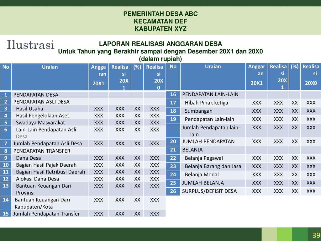 Pelaporan Keuangan Pemerintah Daerah Dan Desa Ppt Download