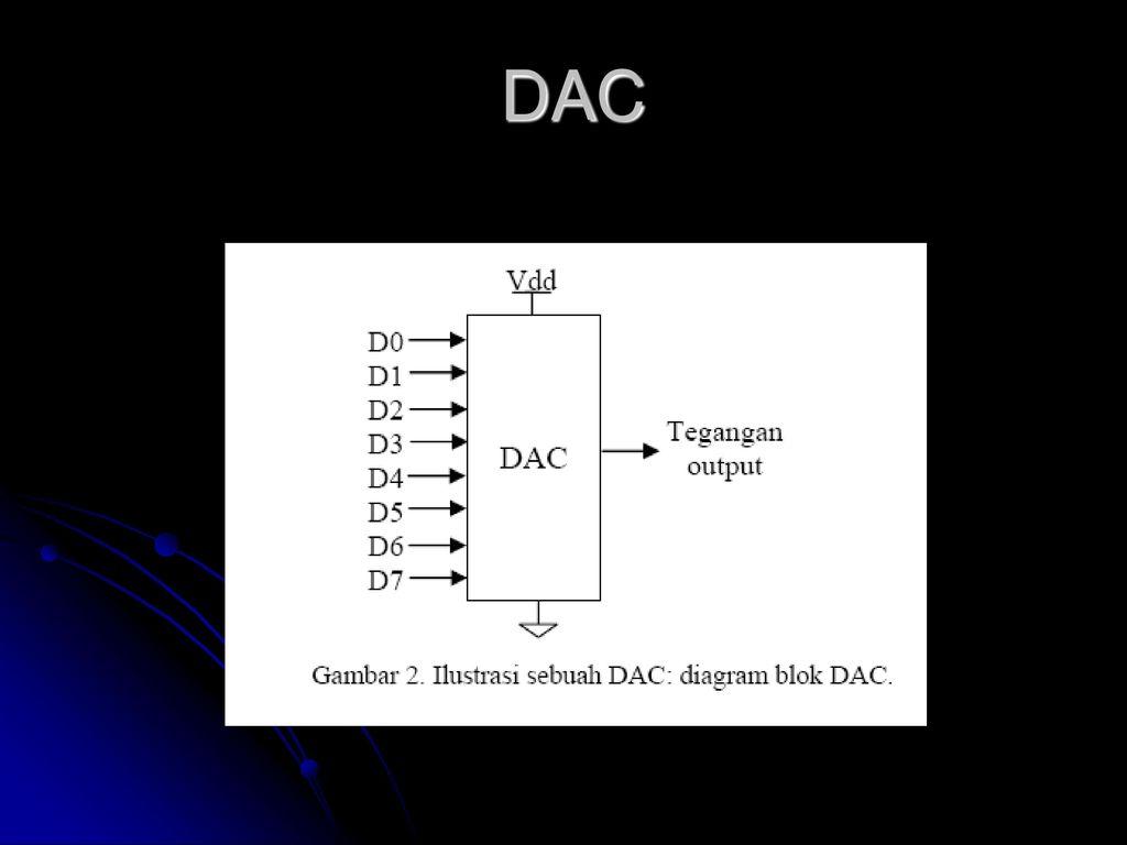 Pengolahan sinyal digital psd adc dan dac oleh mulyono ppt 21 dac ccuart Choice Image