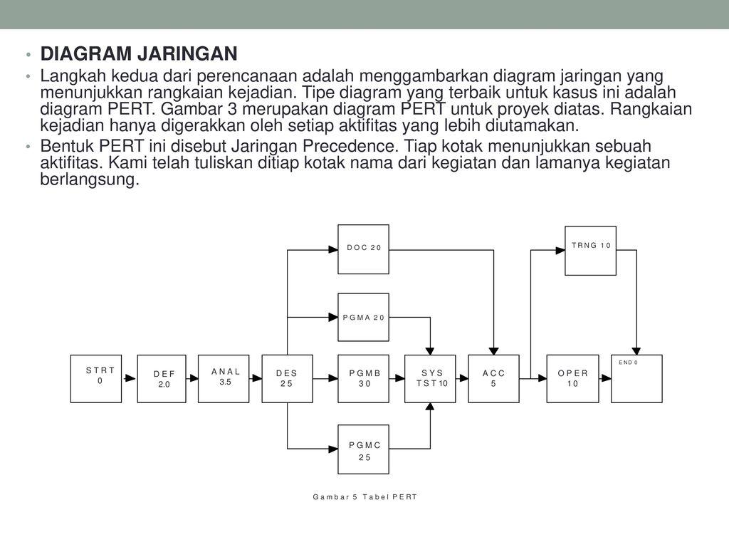 Pengelolaan sistem informasi ppt download 10 diagram jaringan ccuart Image collections