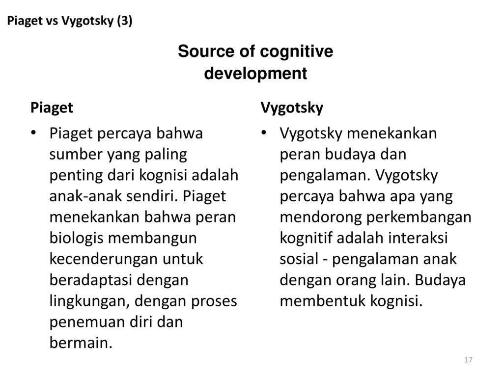 Source of cognitive development