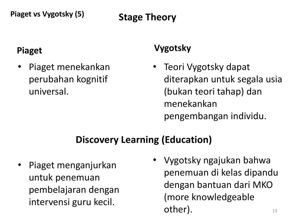 Discovery Learning (Education)