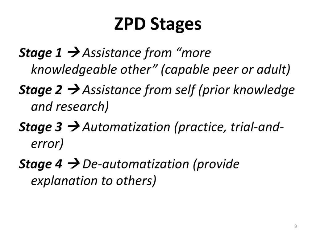ZPD Stages Stage 1  Assistance from more knowledgeable other (capable peer or adult)