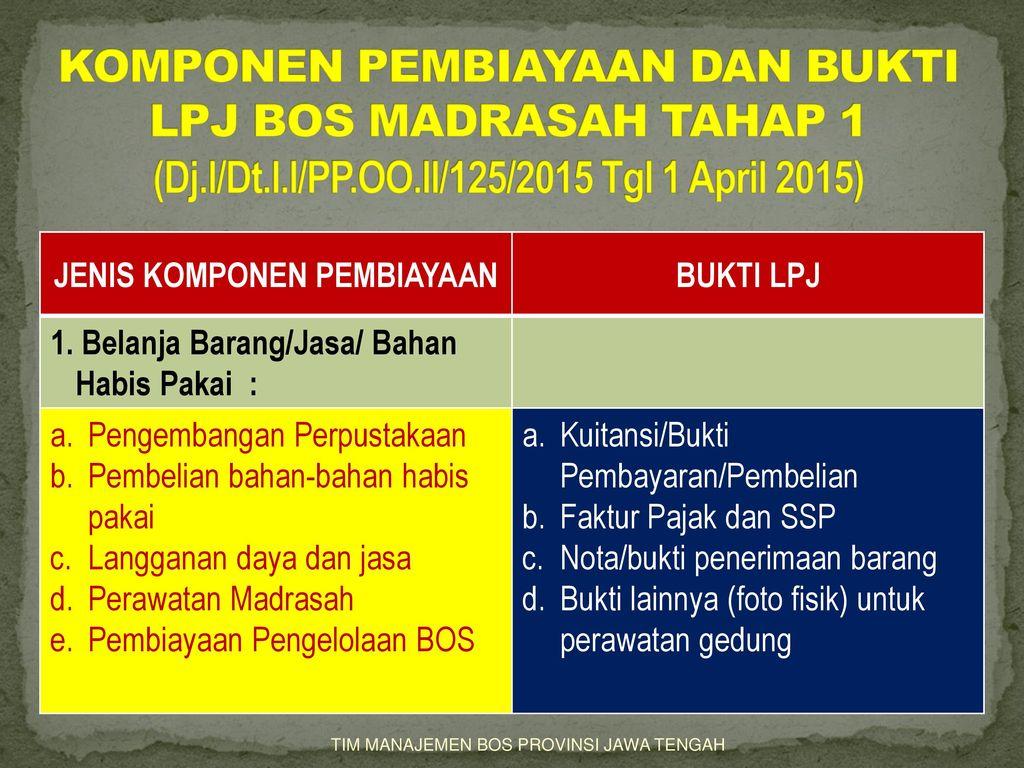 Tim Manajemen Bos Provinsi Jawa Tengah Ppt Download