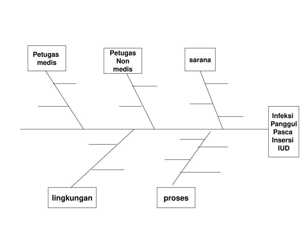 I menetapkan prioritas masalah ppt download 7 lingkungan ccuart Images