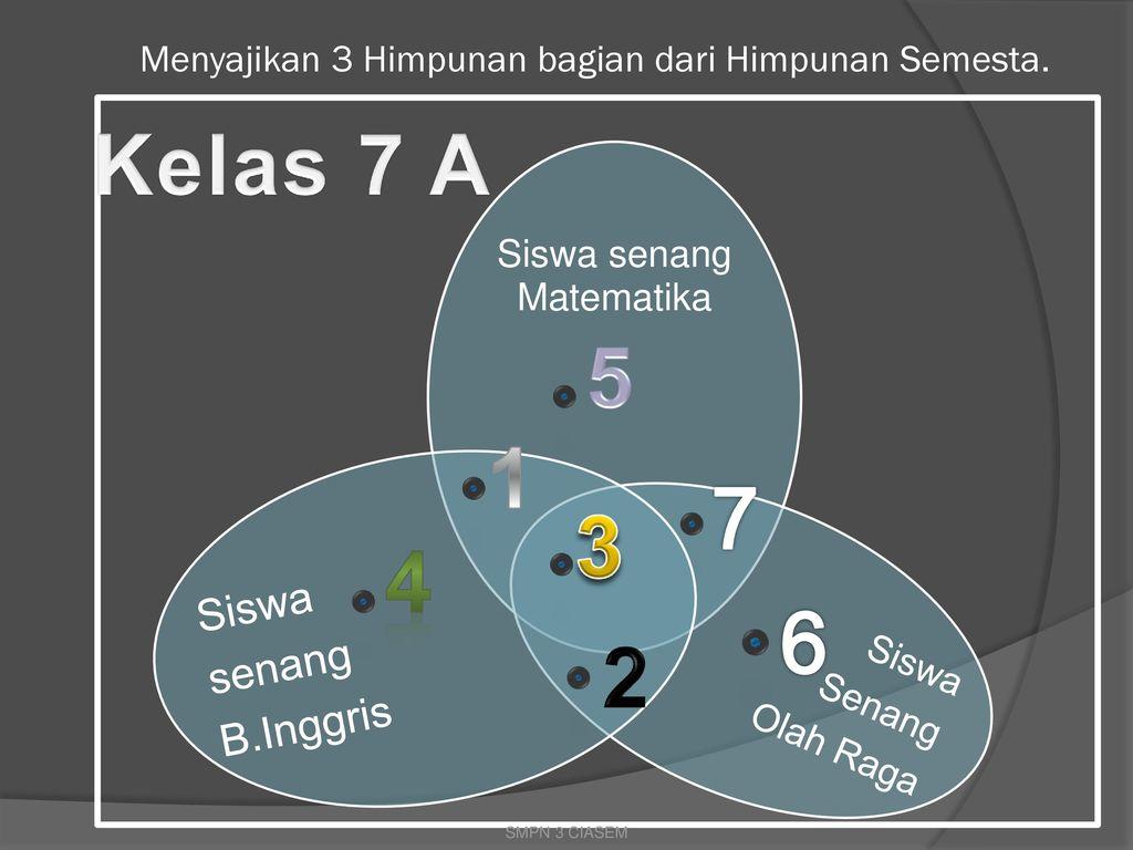 Menyatakan himpunan dengan diagram venn ppt download 4 menyajikan ccuart Images