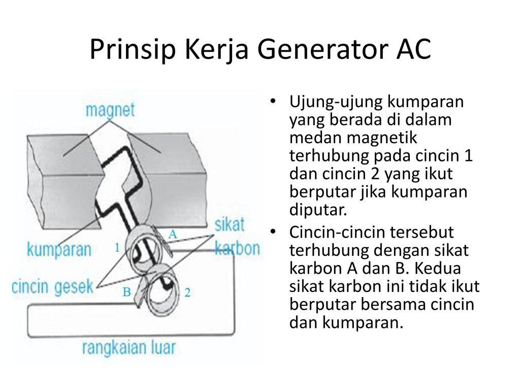 prinsip kerja generator dc singkat