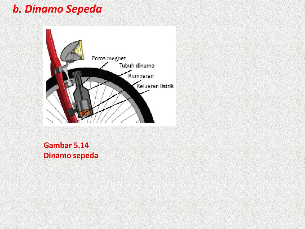 Golf Cart Wiring Harness For Horn Free Download Electrical Diagram Dinamo Sepeda Auto Today