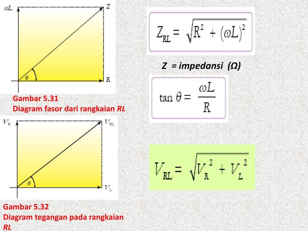 Berkelas ppt download z impedansi gambar 531 diagram fasor dari rangkaian rl ccuart Gallery