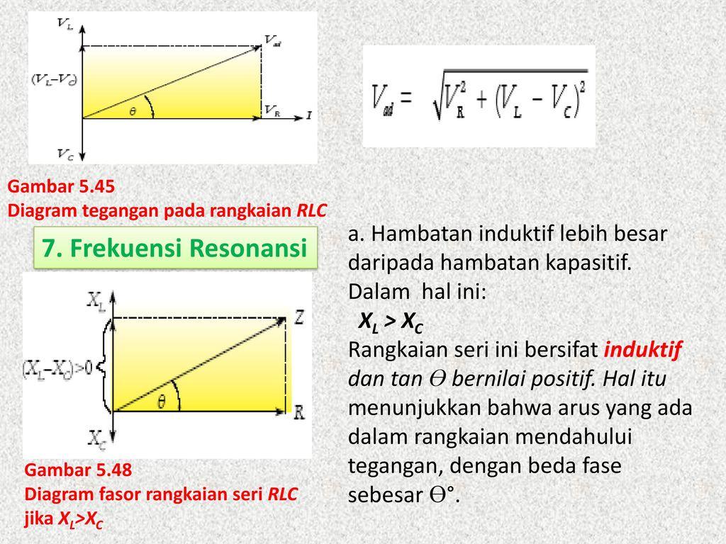 Berkelas ppt download gambar 545 diagram tegangan pada rangkaian rlc a hambatan induktif lebih besar daripada hambatan ccuart Image collections