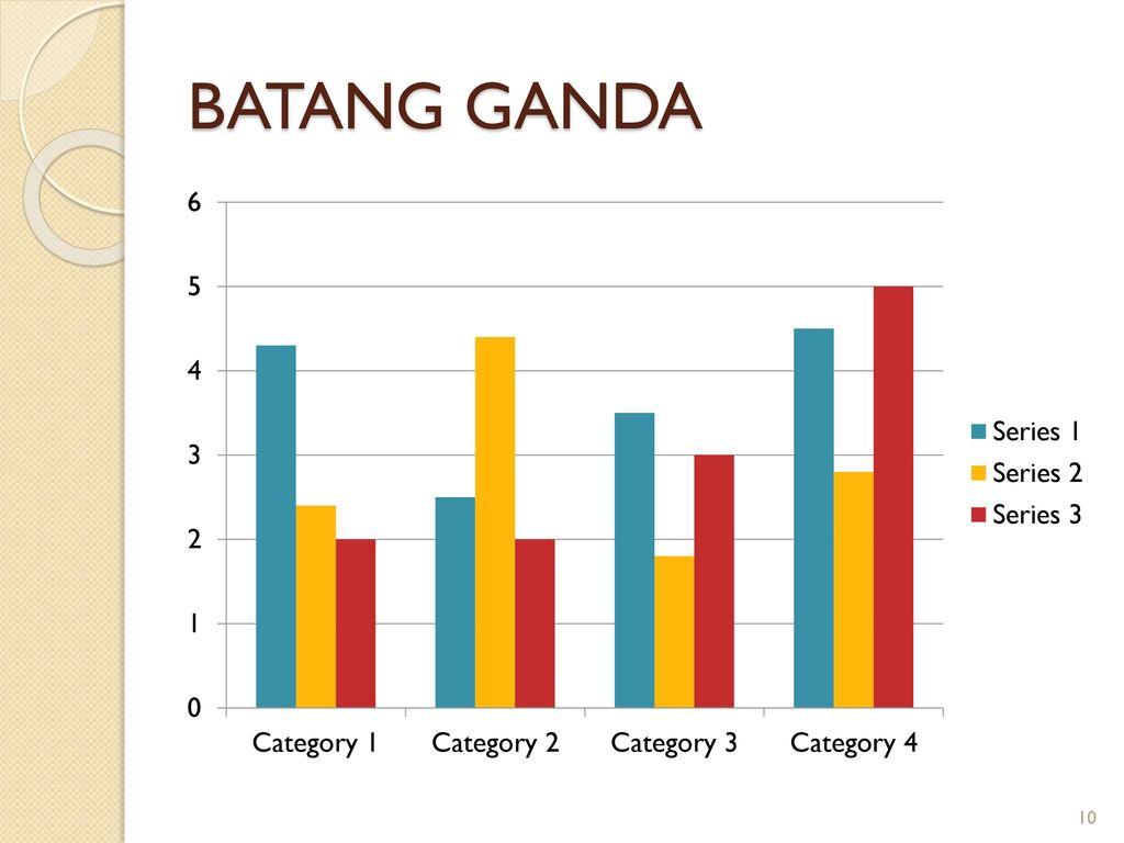 Penyajian data tabel grafik ppt download 10 batang ganda ccuart Images