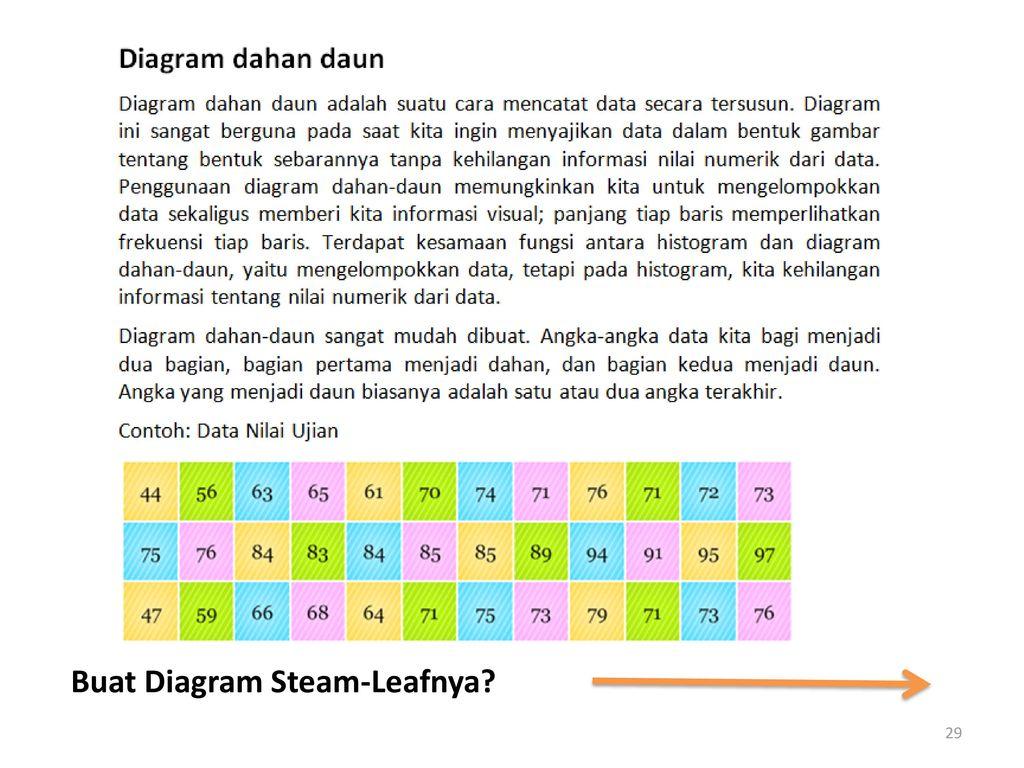 Statistika industri ieg2e3 ppt download 29 buat diagram ccuart Images