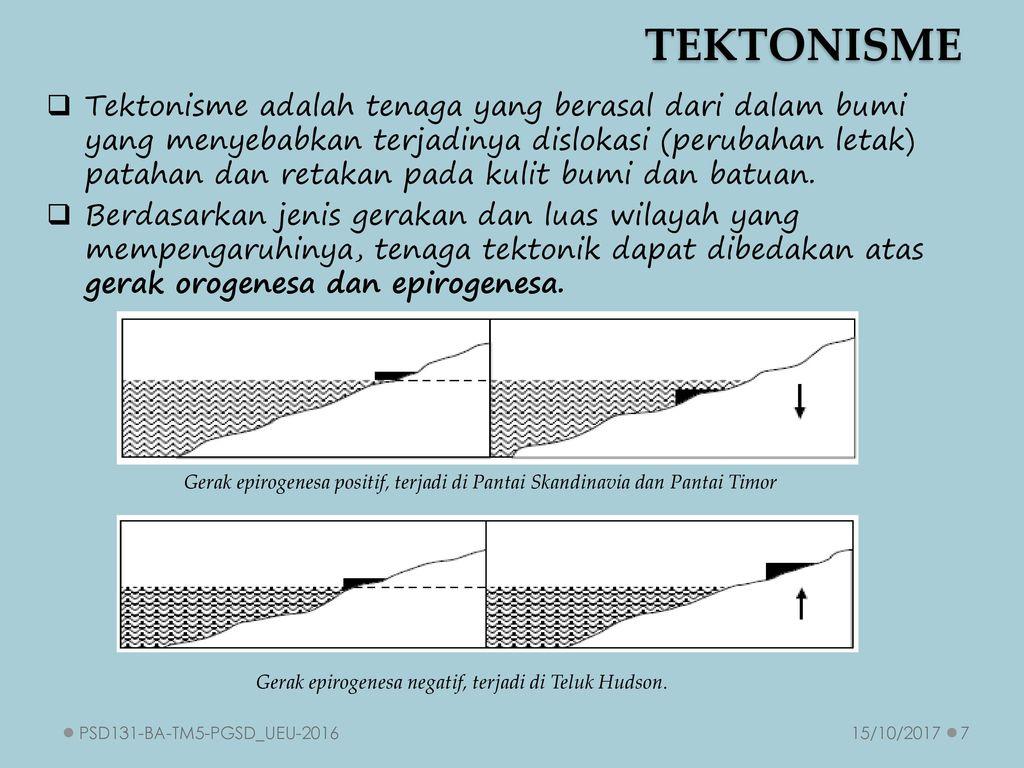 Vulkanisme Dan Tektonisme Ppt Download