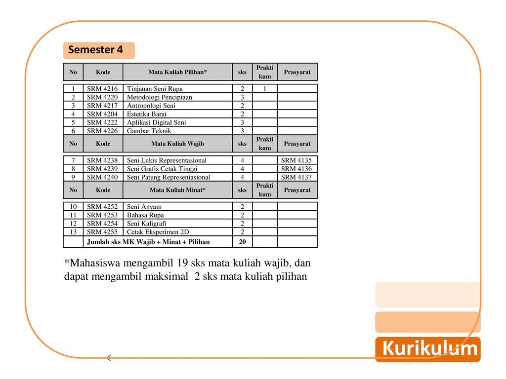 Fakultas Ilmu Budaya Universitas Brawijaya Malang Ppt Download