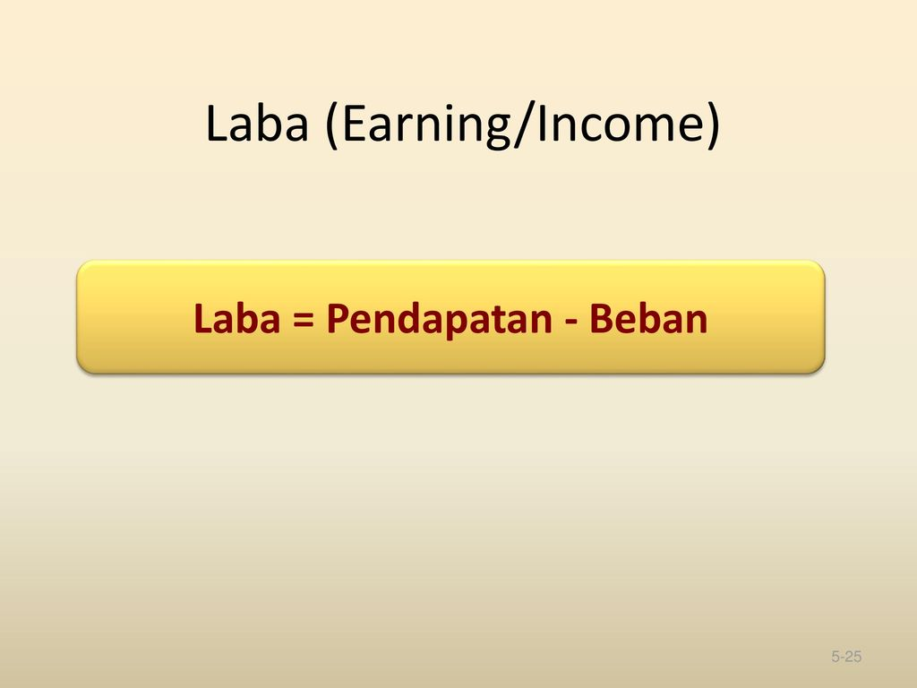 Laba (Earning/Income)