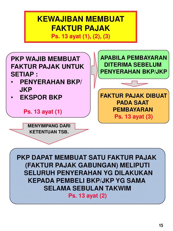 Ppn Ppn Bm Mekanisme Ppn Ppt Download