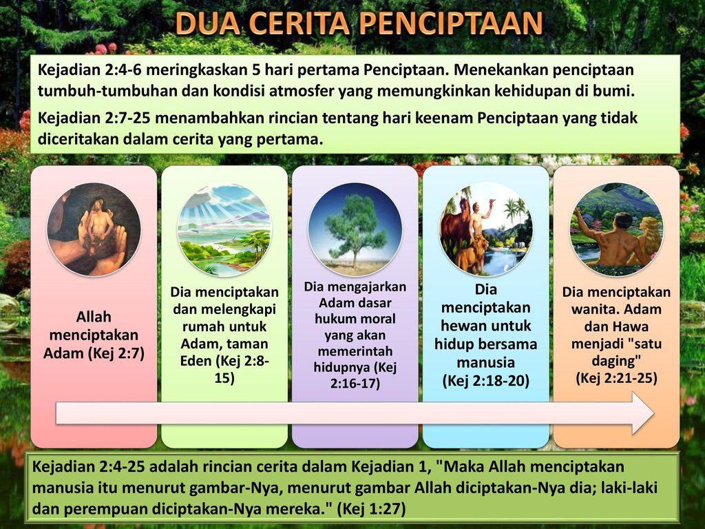 82 Gambar Allah Menciptakan Manusia Pertama Kekinian