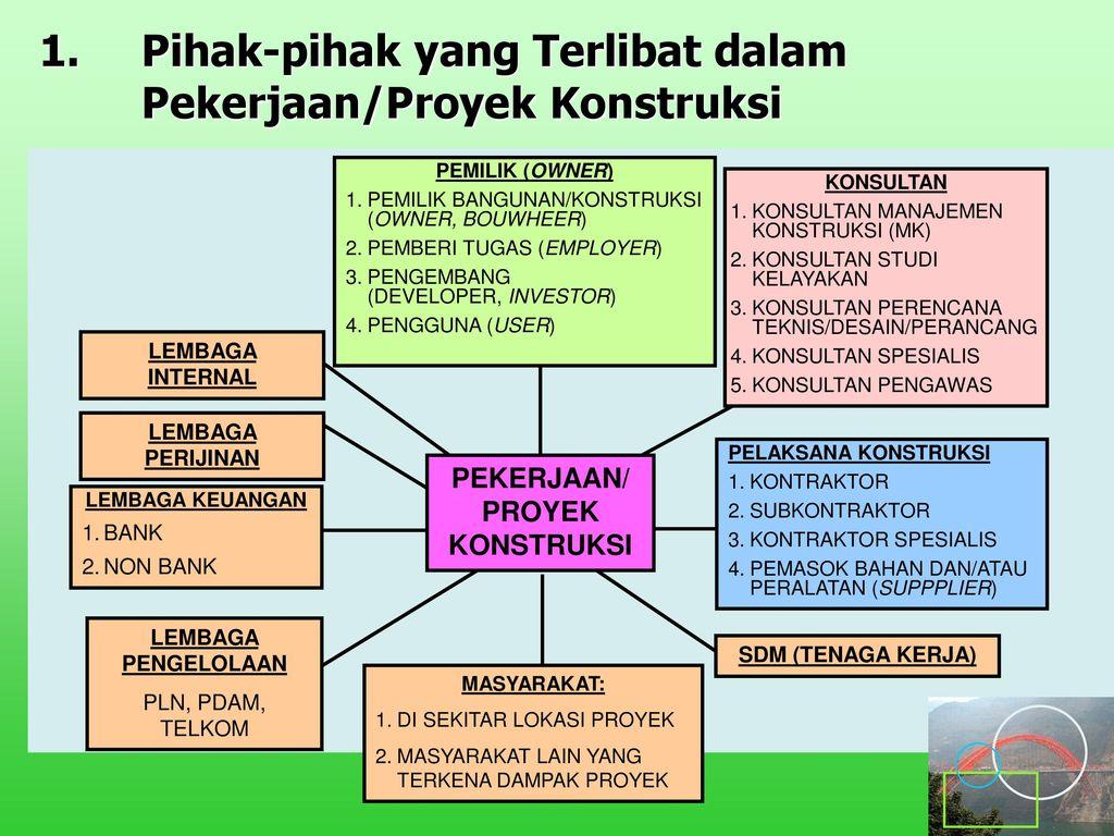 Metodologi konsultan manajemen proyek