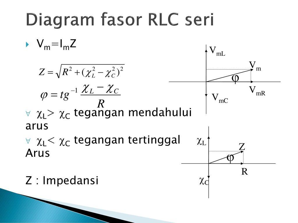 Sugiyo fisika ii udinus ppt download 47 diagram fasor rlc ccuart Gallery