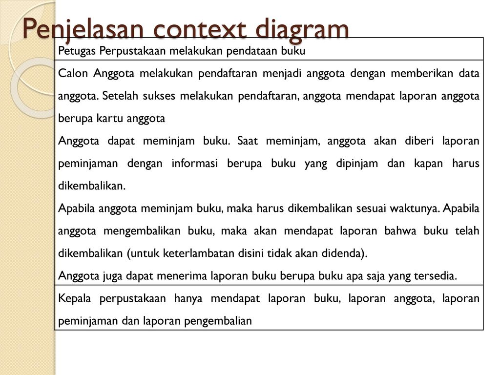 Flowchart system flowchart document ppt download 54 penjelasan context diagram ccuart Images