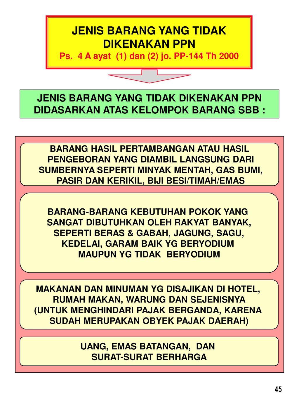 Terminologi Yang Digunakan Ppt Download