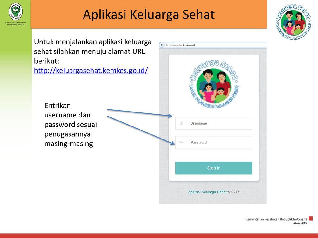 Aplikasi Keluarga Sehat Ppt Download