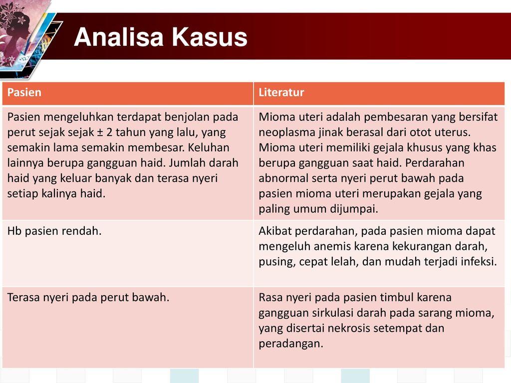 Presentasi Kasus Mioma Uteri Ppt Download