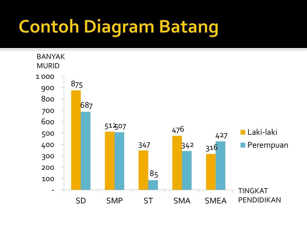Statistika Kuliah 02 Penyajian Data Ppt Download