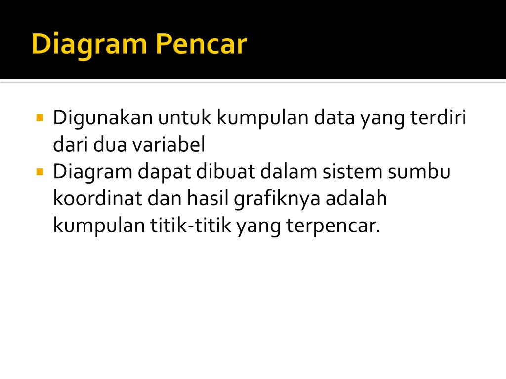 Statistika kuliah 02 penyajian data ppt download 16 diagram pencar ccuart Gallery