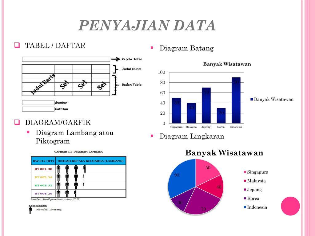 Statistika sekolah tinggi keguruan dan ilmu pendidikan siliwangi penyajian data tabel daftar diagram batang diagramgarfik ccuart Image collections