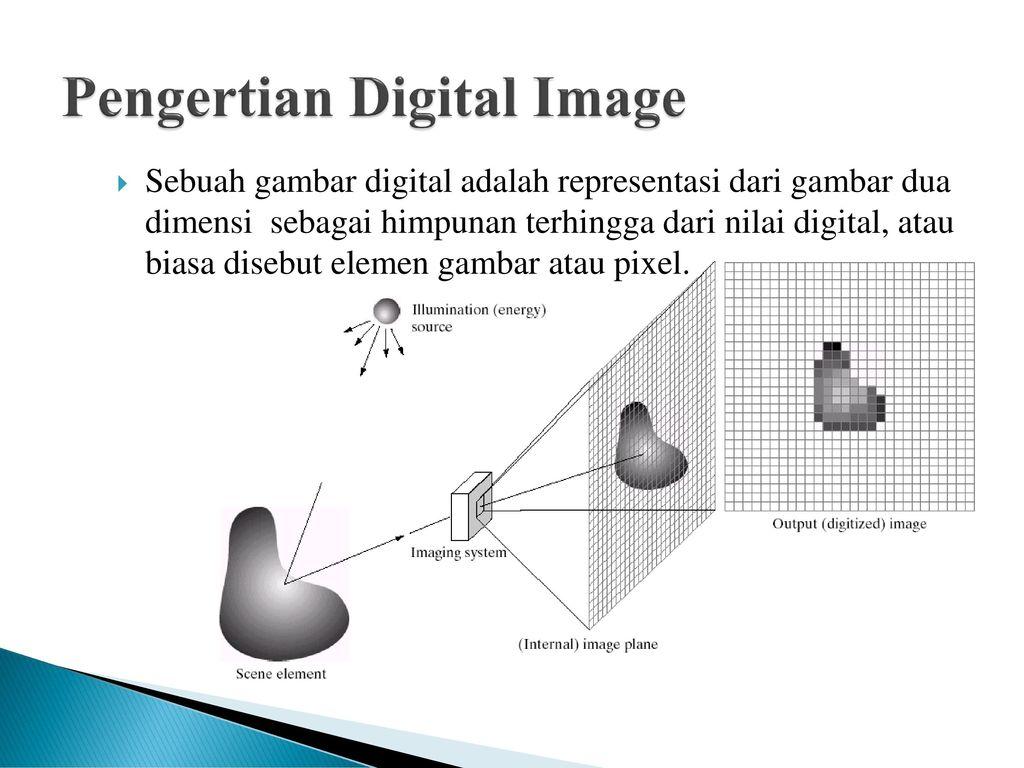 Image processing ferda ernawan phd ppt download 6 pengertian digital image ccuart Gallery