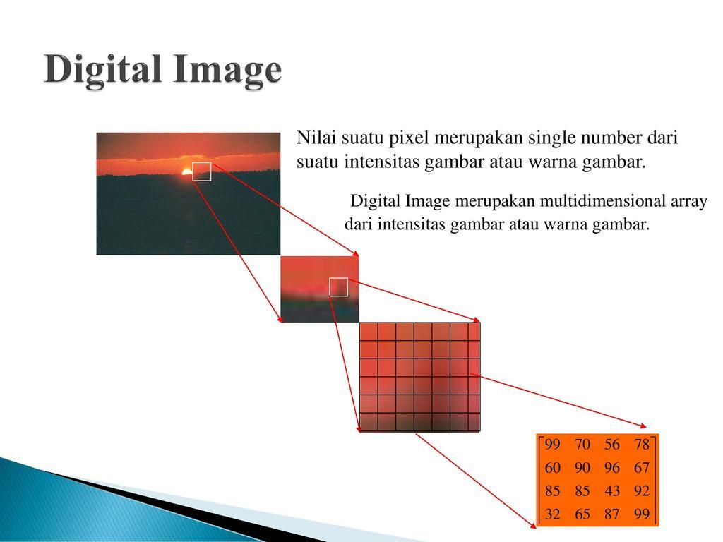 Image processing ferda ernawan phd ppt download digital image nilai suatu pixel merupakan single number dari suatu intensitas gambar atau warna gambar ccuart Images