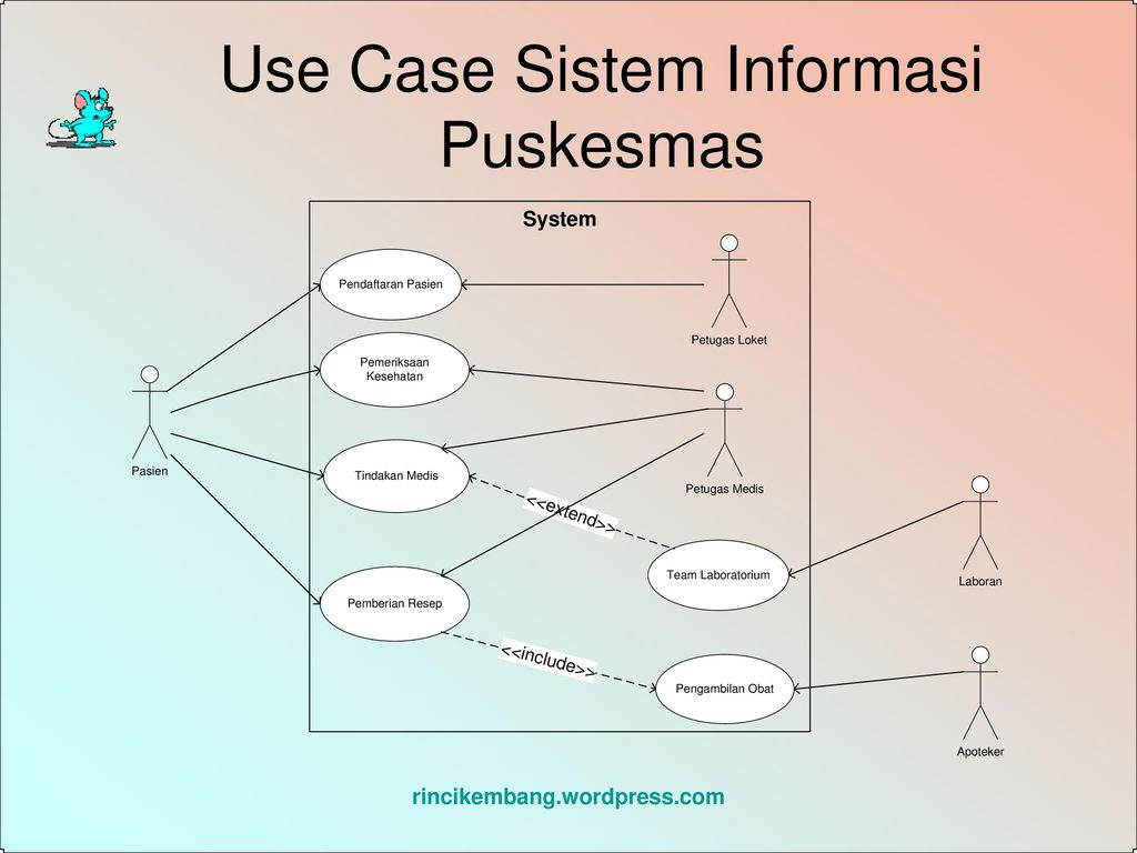 Rinci kembang hapsaris mkom ppt download use case sistem informasi puskesmas ccuart Choice Image
