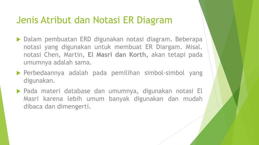 Entity relationship diagram ppt download jenis atribut dan notasi er diagram ccuart Gallery