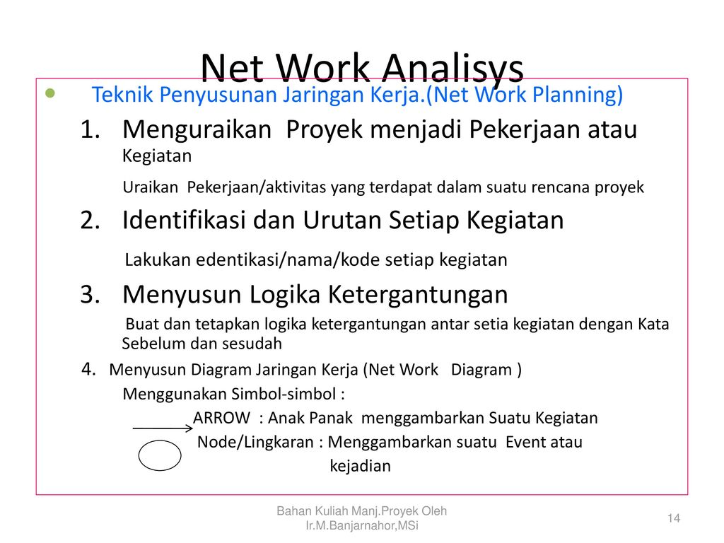 Manajemen proyek project management ppt download 14 bahan ccuart Image collections