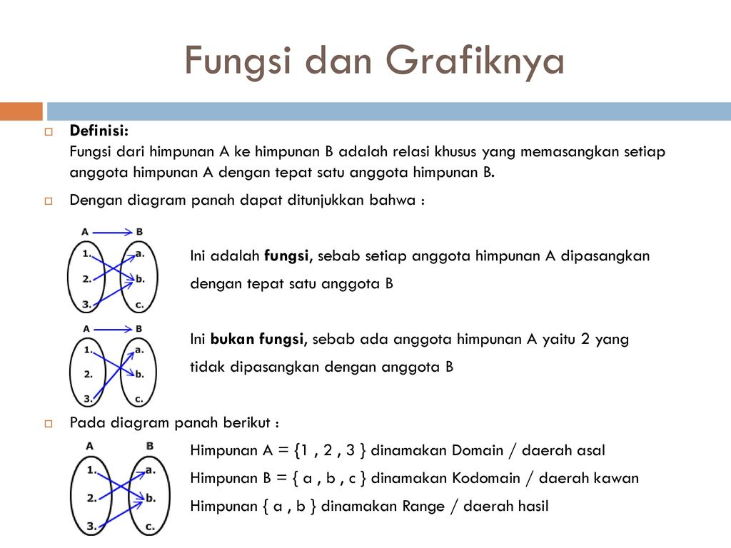 Fungsi grafiknya riri irawati mkom 3 sks ppt download fungsi dan grafiknya ccuart Image collections